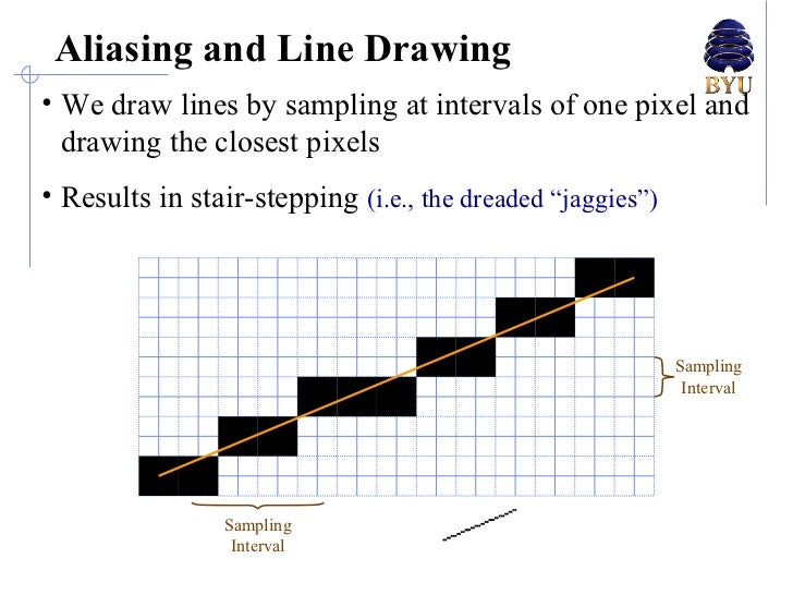 Line Drawing Algorithm Antialiasing : Lecture anti aliasing