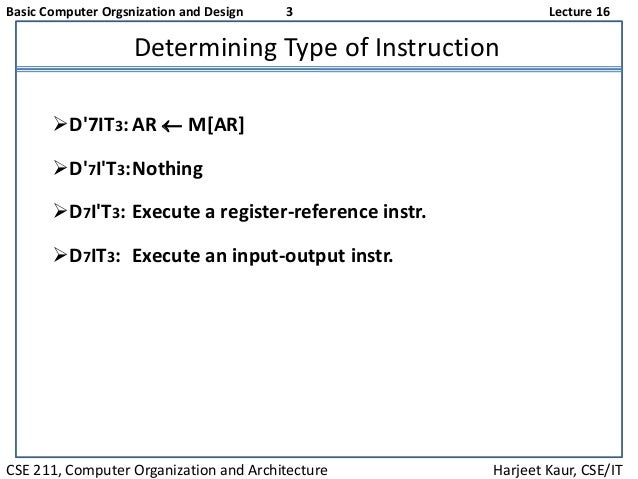 Lecture 16 Slide 3