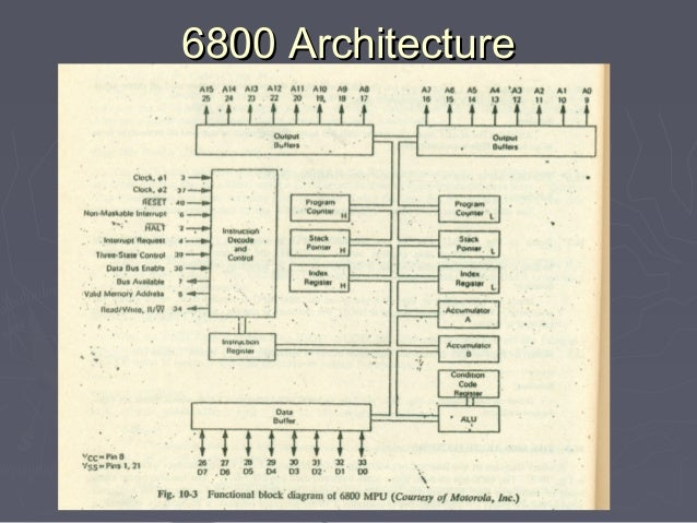 Block Diagram Of 6800 Microprocessor - Wiring Diagram Write on