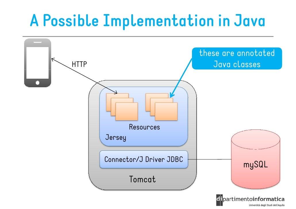 server side application development php
