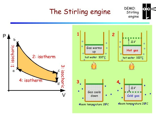 lecture 17 heat engines and refrigerators