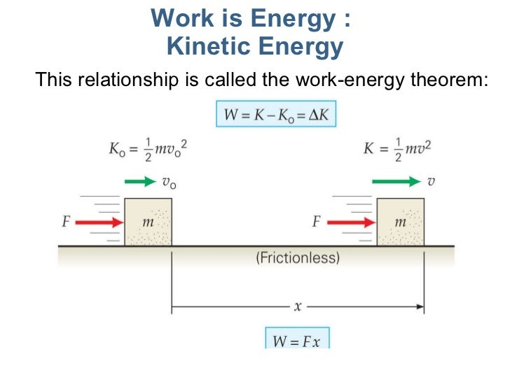 work energy Quiz theme/title: work and energy description/instructions this quiz will focus on what work is and the different types of energy it will cover how work and energy relate to each other.