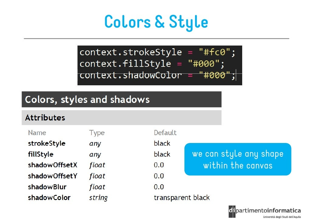 Drawing Lines Between Text Boxes : Html canvas