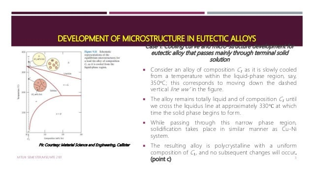 Two Component System:Binary Eutectic Phase Diagram Slide 3