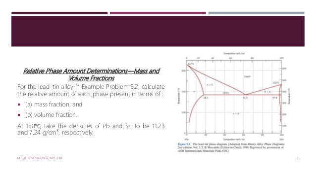 determination of phase diagram of lead tin Tin(iv) oxide | sno2 or o2sn  tin dioxide tin(iv) oxide  for determination, if the particulate phase is believed to contain tin dioxide,.