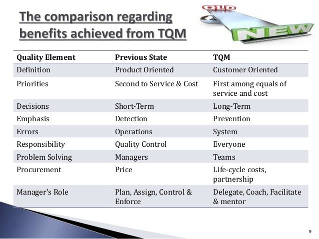9 Quality Element Previous State TQM Definition Product Oriented Customer Oriented Priorities Second to Service & Cost Fir...