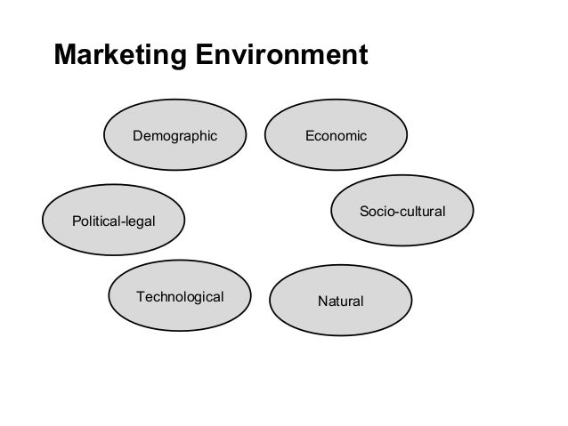nonexistent demand mkt task The marketing task is to find ways to connect the benefits of the products to the person's natural needs and interests what are the example of nonexistent demand.