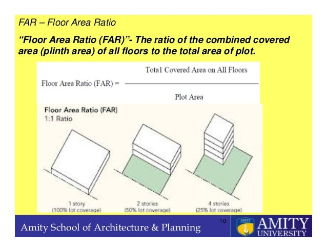 Amity School Of Architecture U0026 Planning Definitions; 10. Amity School Of  Architecture U0026 Planning 10 FAR U2013 Floor Area Ratio U201c ...