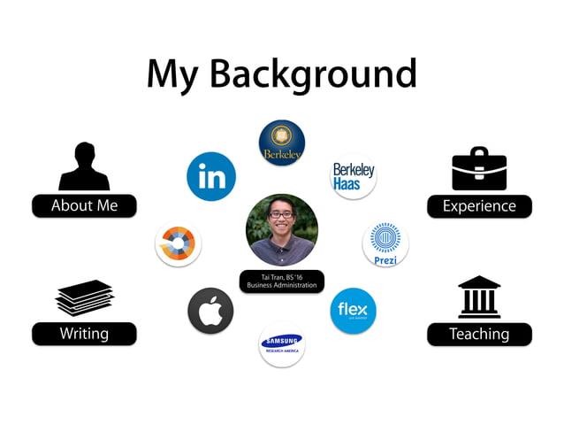Millennial Ideas Follow, share, engage