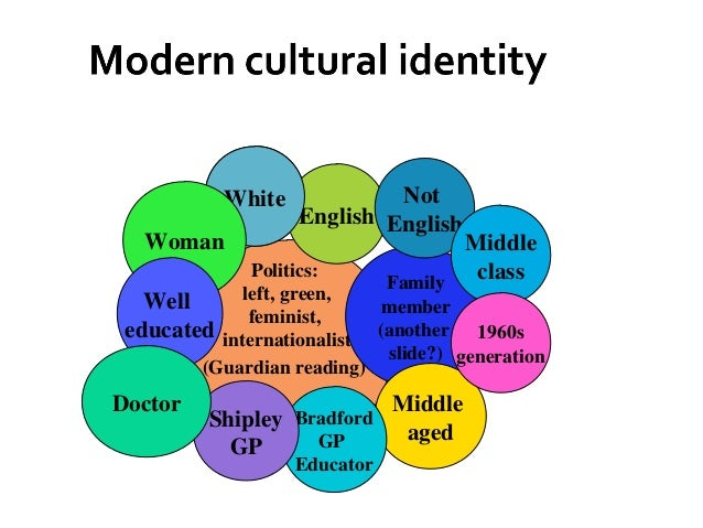 Htt200 week 2 diversity