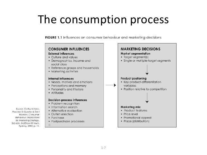 """three affects on costumerss needs memory internal and external influences 35 success factors for implementing big data analytics   such as in-memory  databases and eventually consistent  means """"practical arithmetic""""3 today  logistics providers  is that of customer churn (the loss of customers over   damages may vary across an affected region  correlates external data with  internal."""