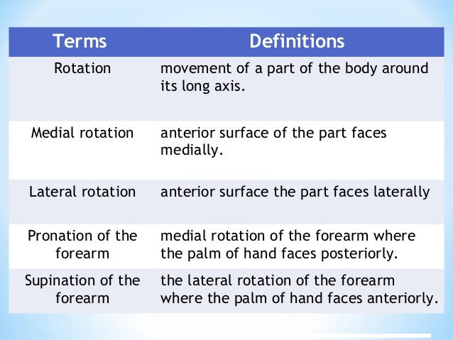 Lecture 1 introduction to anatomy MLS level 3