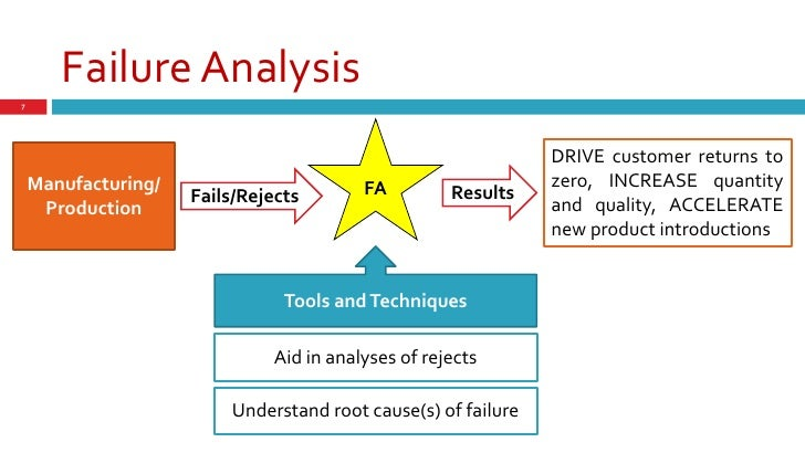 Lecture 1 introduction to failure analysis