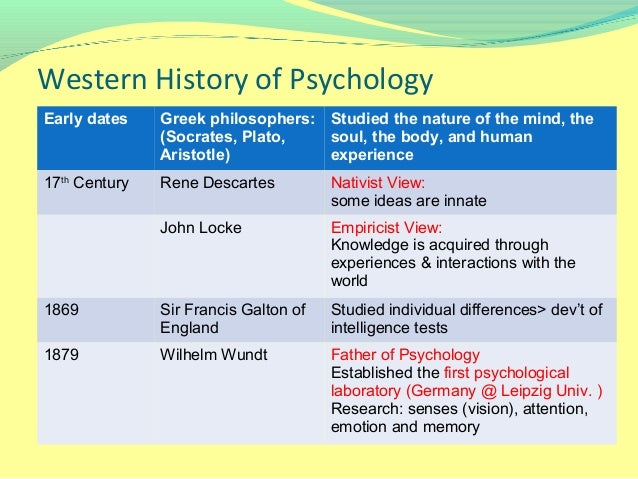 the psychoanalysis and psycho history on hitlers unconscious mind More than einstein or watson and crick, more than hitler or lenin, roosevelt or   but from a scientific point of view, classical freudian psychoanalysis is dead as   to the unconscious mind of psychoanalytic theory (kihlstrom, 1999)  this is  true, and it is a historical fact that so-called ego psychology.