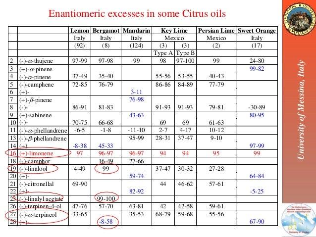 isotope ratio mass spectrometry pdf