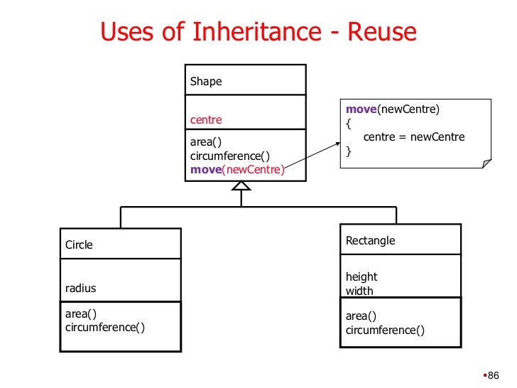 Lecture 1 Uml With Java Implementation