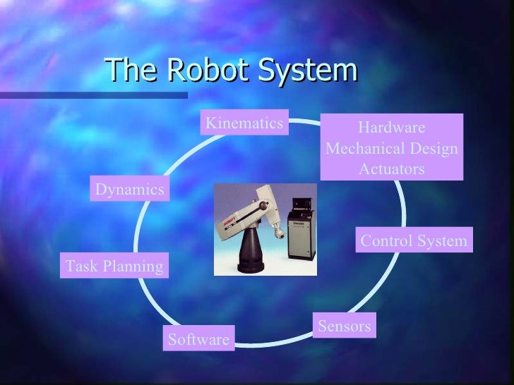 The Robot System Control System Sensors Kinematics Dynamics Task Planning Software Hardware Mechanical Design Actuators