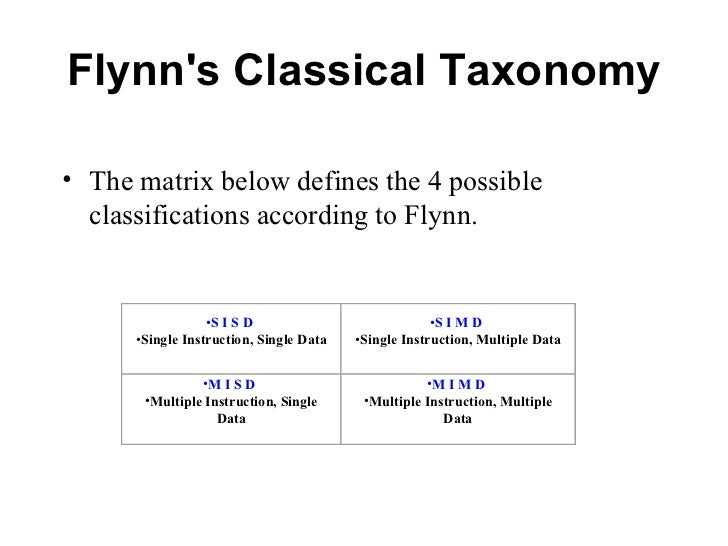 Flynns Classical Taxonomy• The matrix below defines the 4 possible  classifications according to Flynn.                  •...