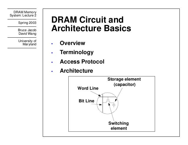 DRAM Memory System: Lecture 2 Spring 2003 Bruce Jacob David Wang University of Maryland DRAM Circuit and Architecture Basi...