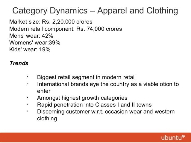 Allen Solly in the Indian Women's Western Wear Market *