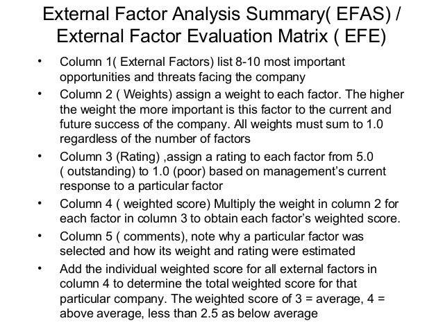 external factor analysis summary efas for Swot analysis & efas table 11 april 2015 category: uncategorized 11 april 2015, 0 the first column heading should be entitled external factors the higher the weight, the more important the factor to the current and future success of the company share this: click to share on twitter.