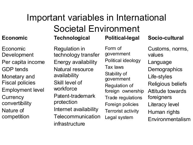some important variables in societal environment That the social environment played an important role in creating a  in certain  cases, after individual ses variables were added to the models.