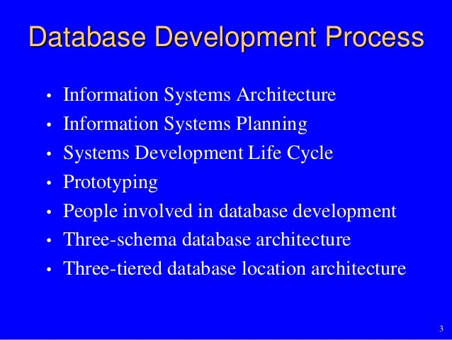 database development process Sciencesoft provides a full range of database development services from   boost your onboarding process and find the perfect candidate for a needed  position.