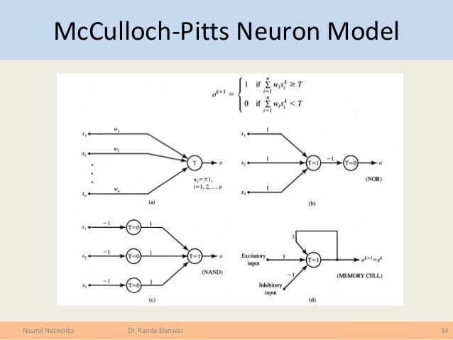 the mcculloch pitts neuron - YouTube