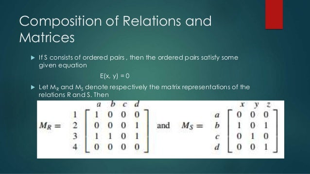 Online test for reflexive binary relation