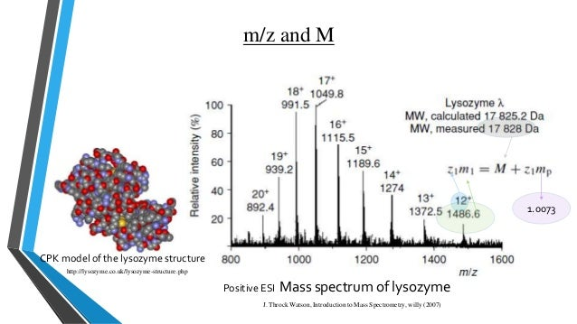 an experiment using msms techniques to analyze mass spectra In dios allows for the ms and ms/ms analysis of small  experimental  methods  the esi tandem mass spectrometry experiments were performed.