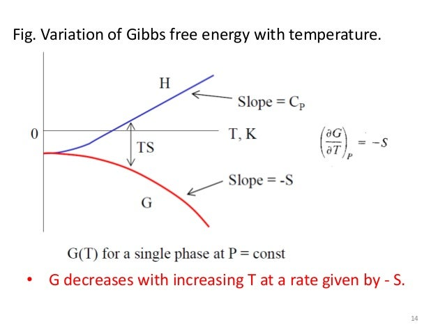 Phase transformation lecture equilibrium phase diagram 13 14 ccuart Images