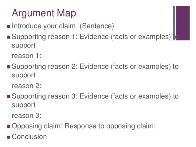 supporting claims with evidence examples