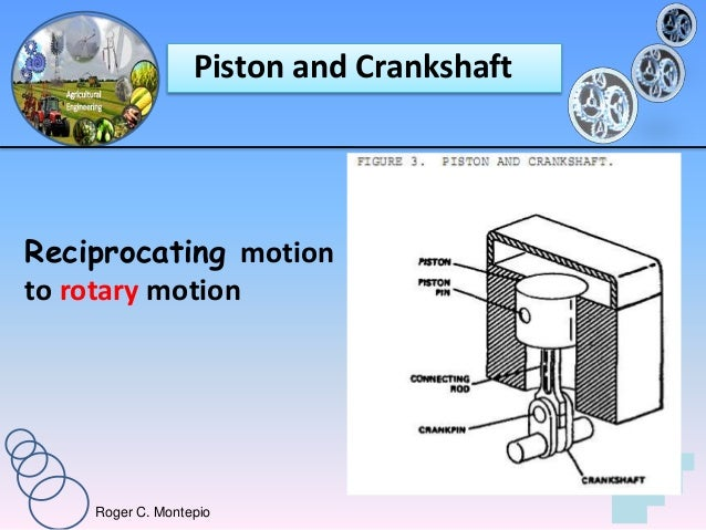 mechanical power transmission lecture notes pdf