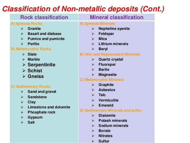 Lecture 1 Concepts Of An Nonrenewable Nonmetallic Mineral