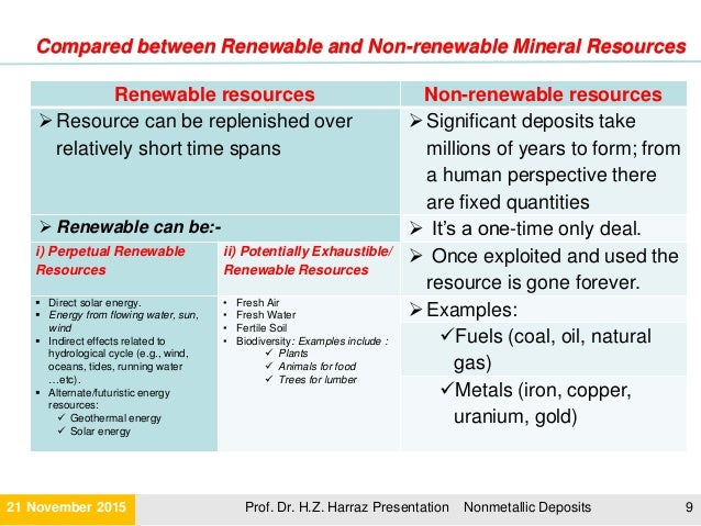 Lecture 1:Concepts of an Nonrenewable Nonmetallic Mineral Resources