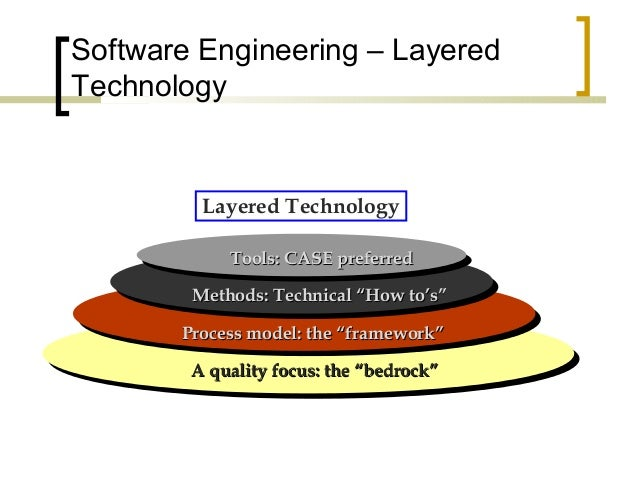 Software Engineering – Layered  Technology  Layered Technology  TToooollss:: CCAASSEE pprreeffeerrrreedd  MMeetthhooddss::...