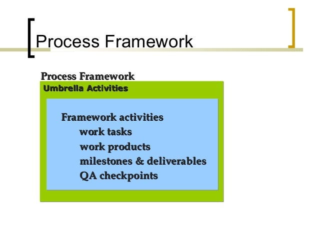 Process Framework  PPrroocceessss FFrraammeewwoorrkk  UUmmbbrreellllaa AAccttiivviittiieess  FFrraammeewwoorrkk aaccttiivv...