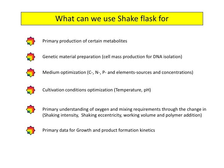 growth kinetics study of microorganism in shake flask biology essay 1567 fort leeders of nj fort lee high school fort lee, nj 07024 high school team not yet accepted 0 0 1   http://parts.