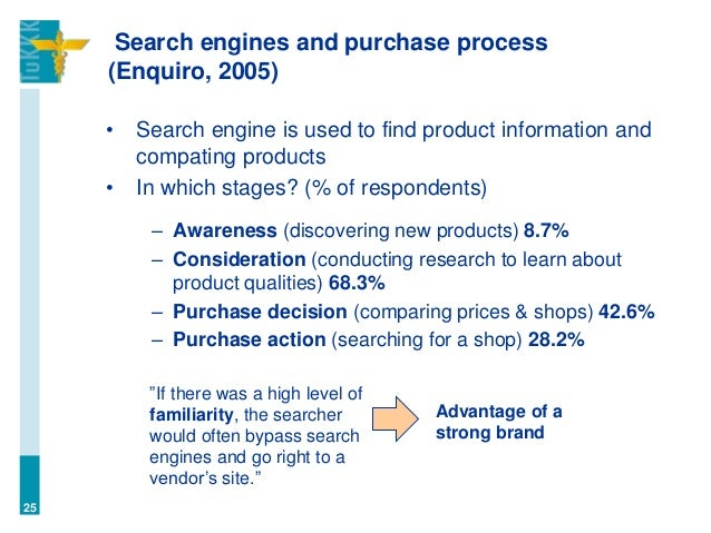 Search Engine Marketing (Digital Marketing '15 @ Oulu University)