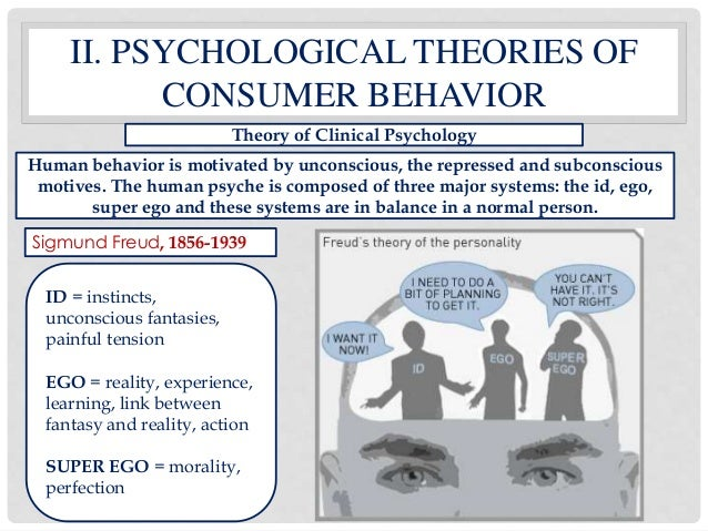 consumer behaviour theories Social marketing 35 consumer behaviour models  35 consumer behaviour models  theories and models help us to make.