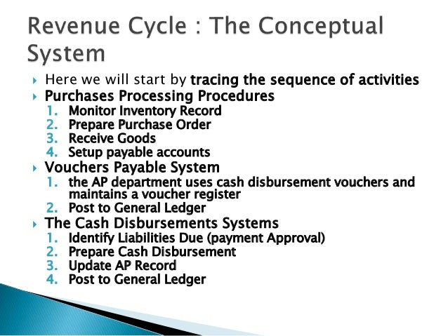 Lecture 21 Expenditure Cycle Part I Accounting Information