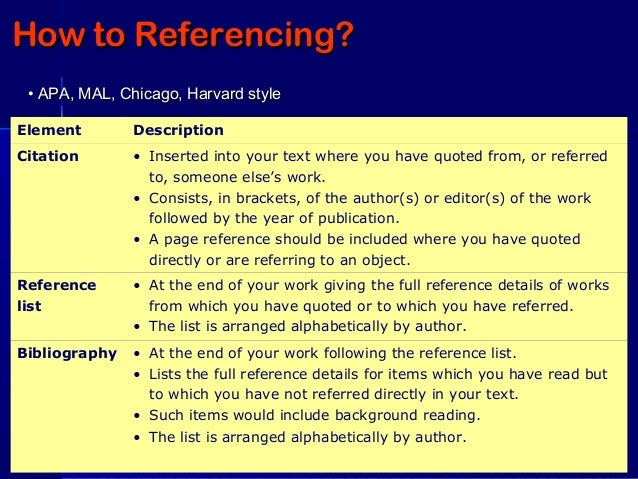 harvard email reference generator Simply enter the details of the source you wish to cite and the harvard reference  generator below will automatically create and format your citations in the.