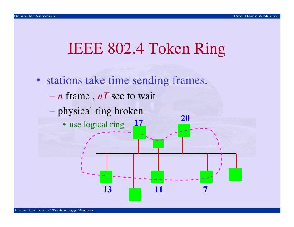 Computer Networks                                               Prof. Hema A Murthy                         IEEE 802.4 Tok...