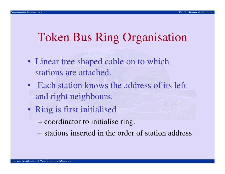 Computer Networks                                             Prof. Hema A Murthy                Token Bus Ring Organisati...