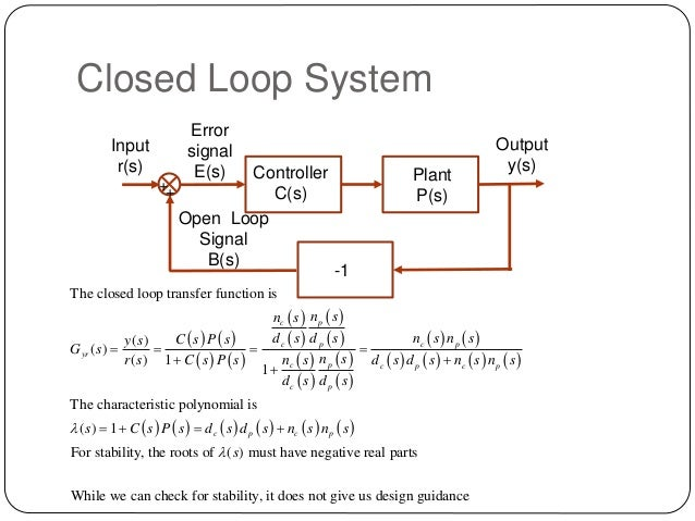 CLOSED LOOP TRANSFER FUNCTION EBOOK DOWNLOAD