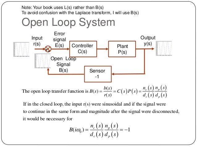 Großartig Open Loop Blockdiagramm Bilder - Elektrische ...