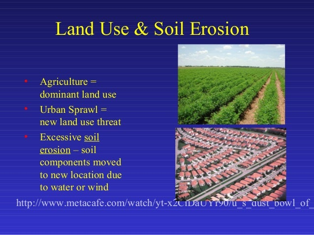 Land use and soil erosion for Soil and its uses