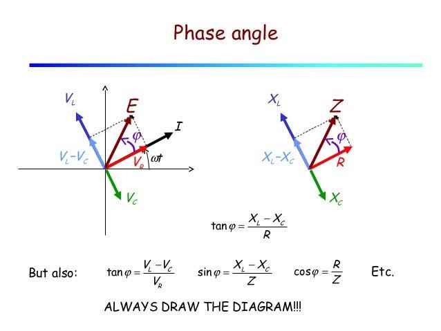 Xl Xc Phasor Diagram Diy Enthusiasts Wiring Diagrams