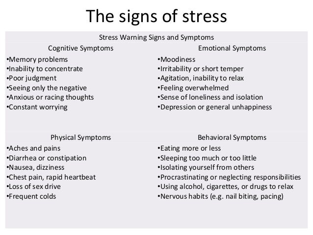 the main sources and symptoms of stress Main navigation common problems but if you're constantly stressed, your body stays in a state of high alert and you may develop stress-related symptoms.