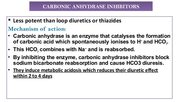 Carbonic anhydrase inhibitors drug interactions